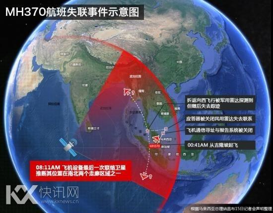 2014年3月15日,马来西亚总理纳吉布召开发布会,宣布来自失联航班的最后卫星联络是在马来时间3月8日的8时11分。
