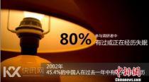 中国网民失眠地图出炉 上海比例最高